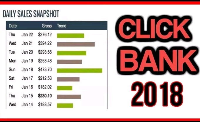 Affiliate marketing with click bank with free traffic