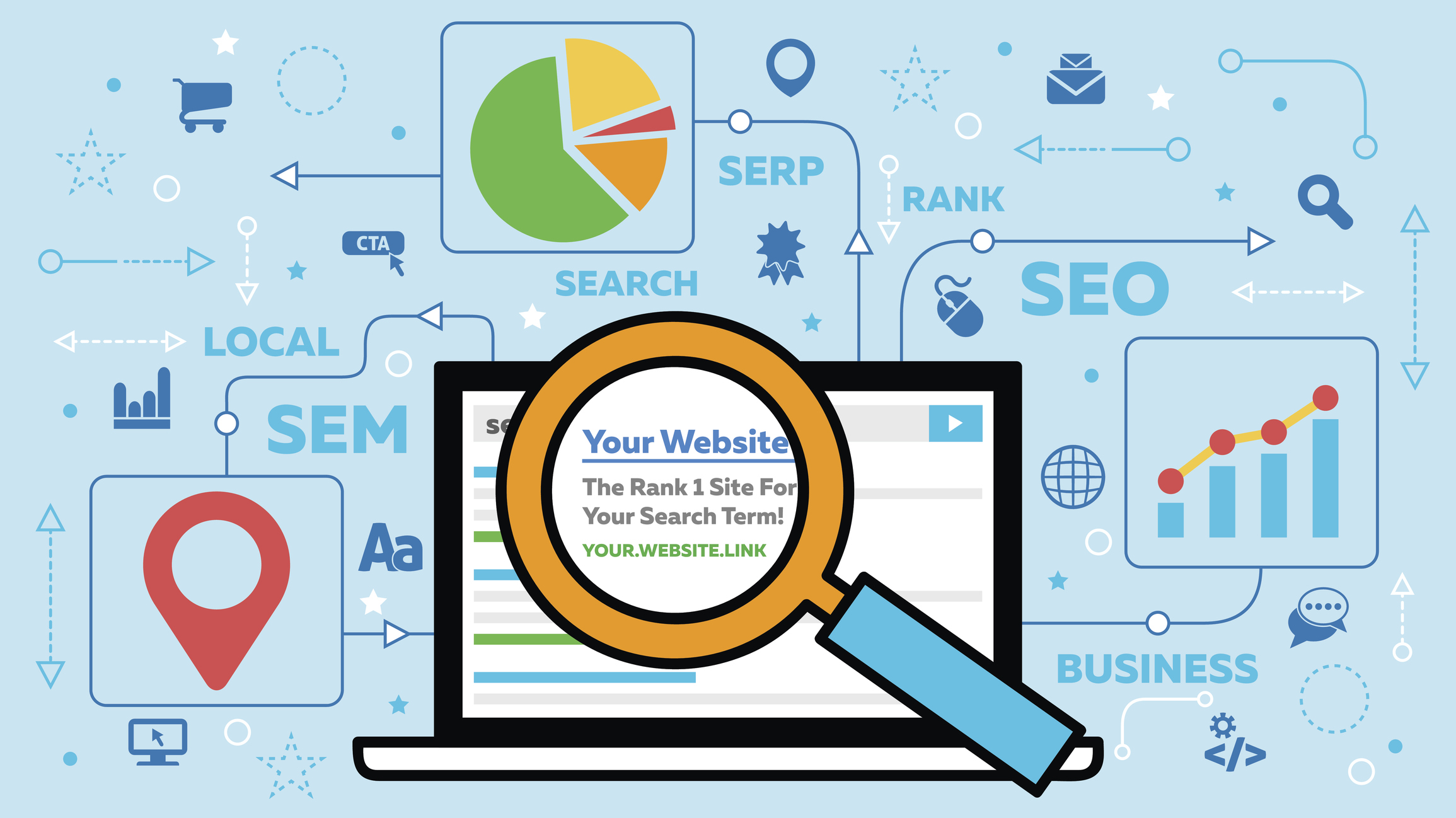 , COME AND CHANGE THE FEEL I will send 50000 + SEO and KEYWORD targeted web views