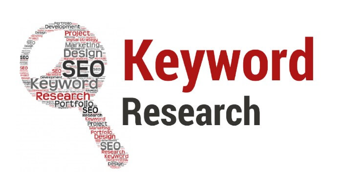 keyword research with content writing