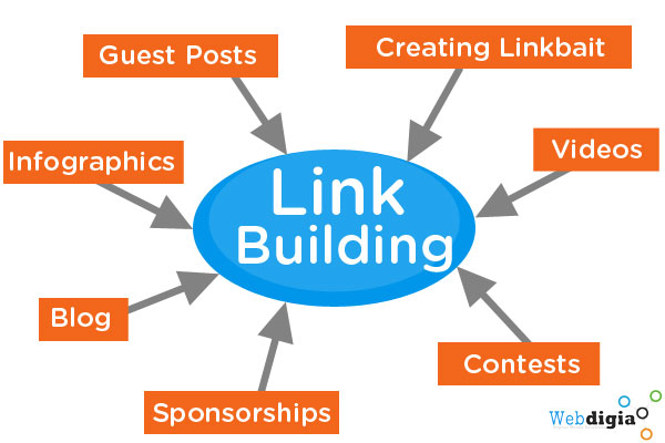 Get back-links from Da 35+ blogs, category ANY