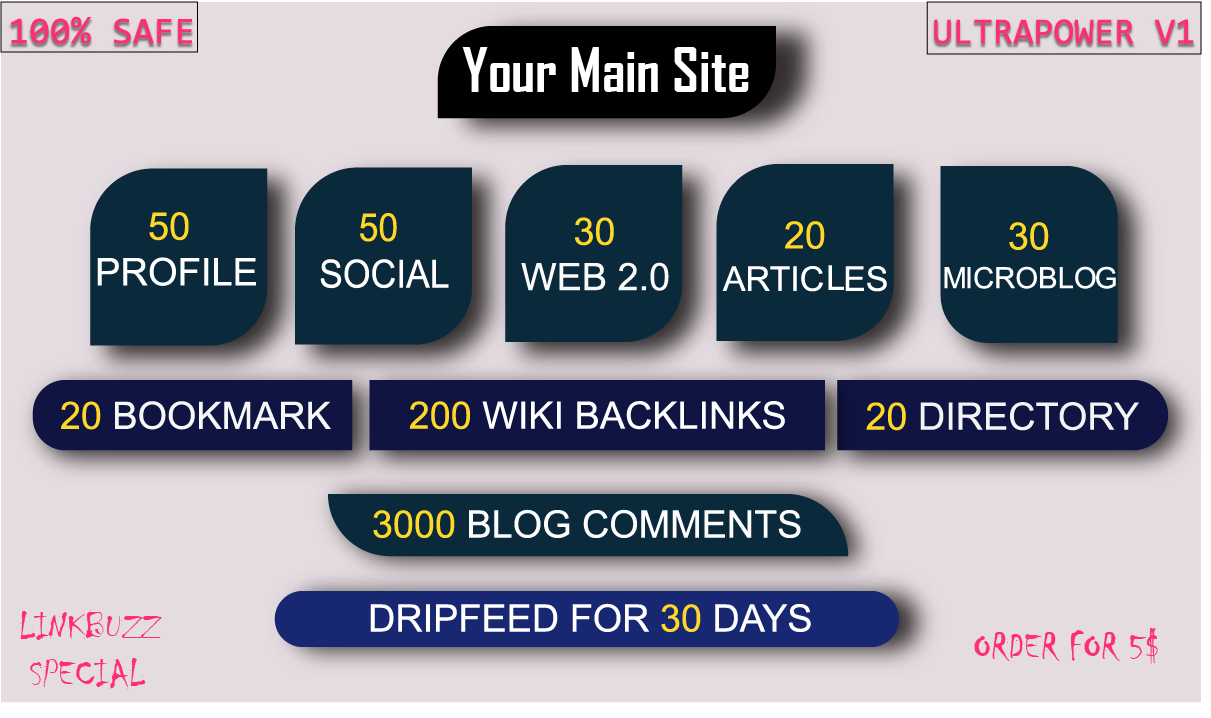 UltraPower V1 Authority SEO Link Building Service