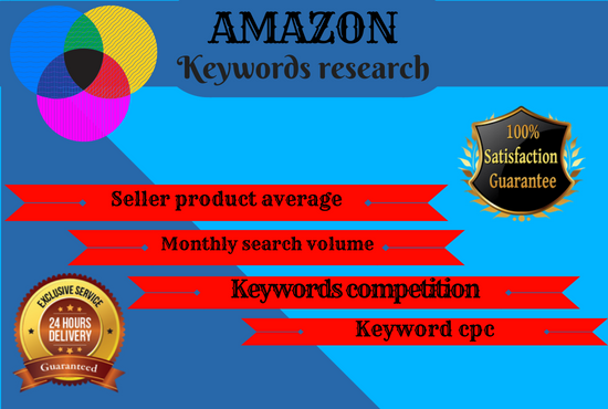 Most Profitable Amazon Keyword Research