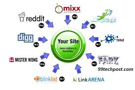 Web site bookmarkig and rank your site