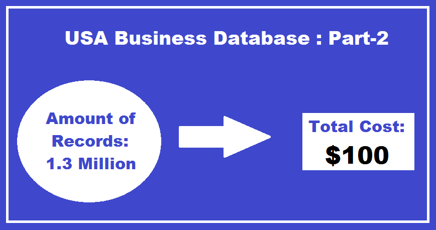 USA Business Database Part-2