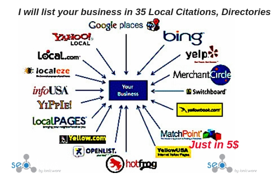 35 Local SEO Citations, Local Listings, Citations, Directory Submission Manually