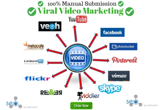 20 Video Sharing/Submission on 20 high PR High,  DA,  PA sites Quality Video Sharing Backlinks