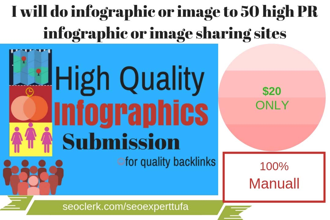 Manually do infographic or image to 50 high PR infographic sharing sites