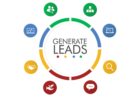 Lead Generation by Google Searches