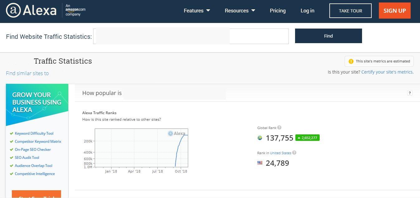 increase USA alexa rank under 99k