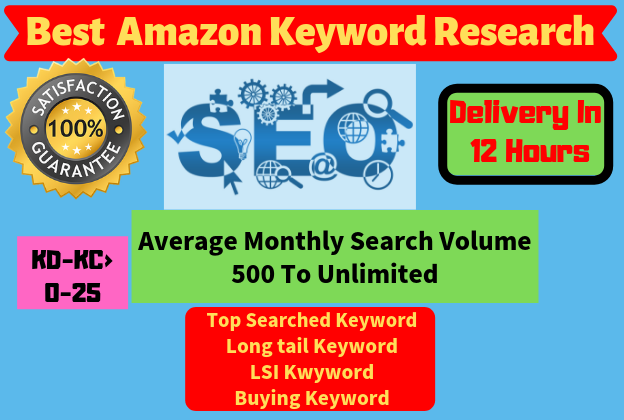 Research Amazon Keyword in Your Niche