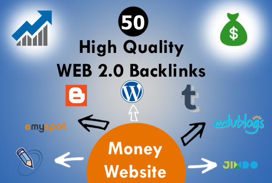 Manually Create 50 SUPER WEB 2.0 Contextual Backlinks