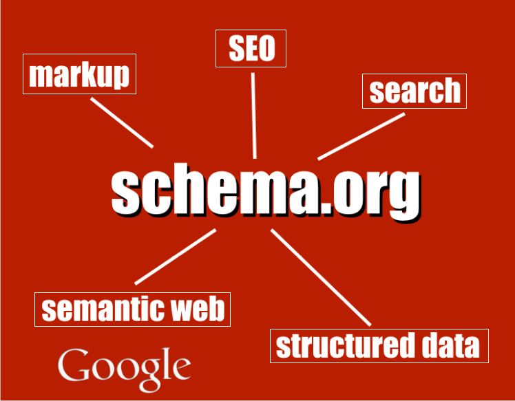 Create Schema For Your Local Business Website