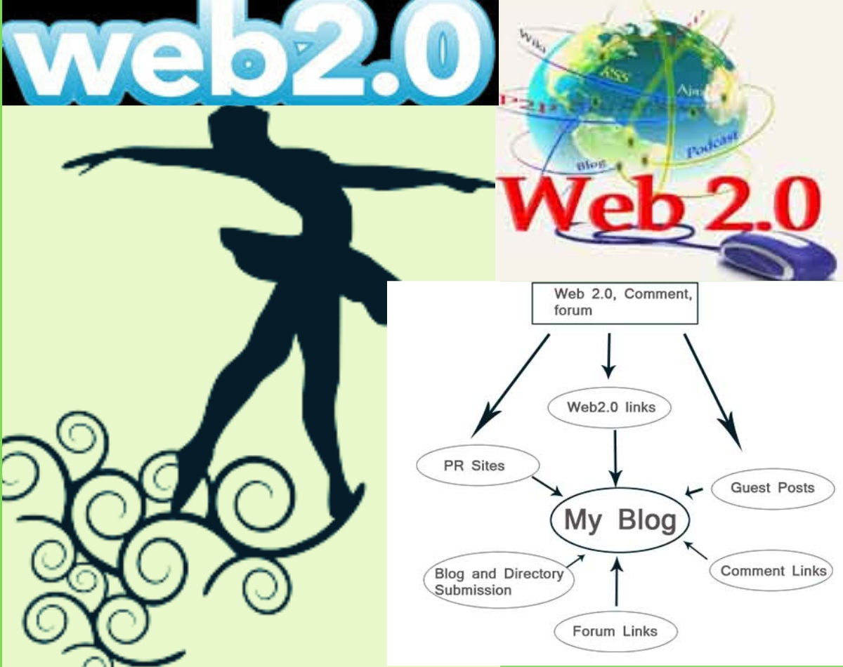 I am able to create 20 Authority and Optimistic Web 2 blog with image.