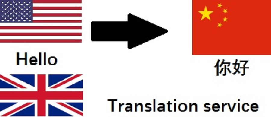 Translation from English to Chinese