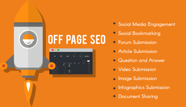 Do Offpage SEO,  Link building,  backlinks on High DA relevant websites & apps