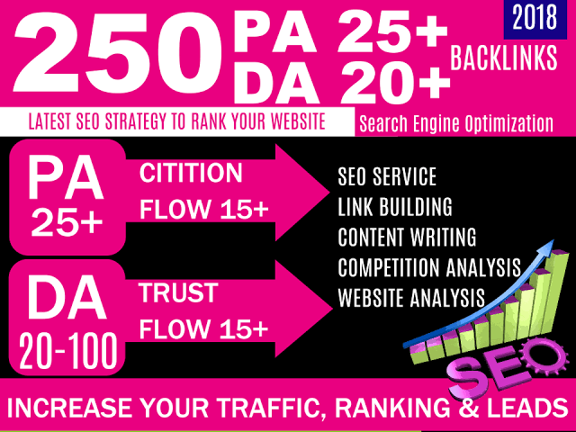 250 High Domain authority and Page authority Backlinks fo