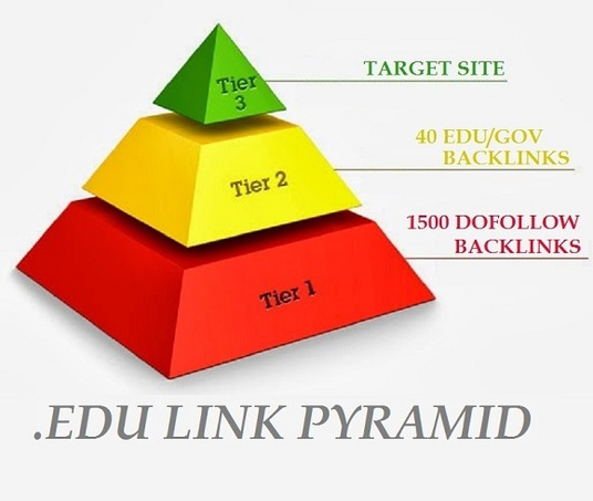 Super Powerful Tier-3 White Hat Link Pyramid,  Organic SEO Service &ndash Guaranteed Ranking