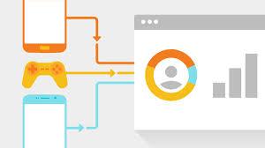 Google Analytics set up and configuration