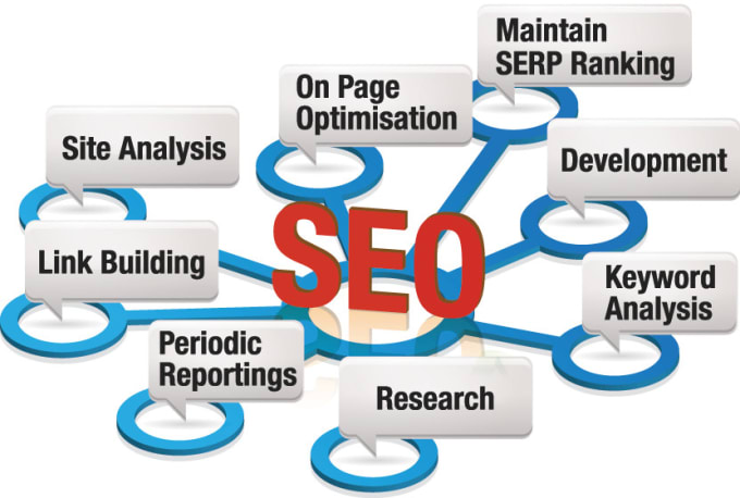 be your white hat SEO specialist for link building an...