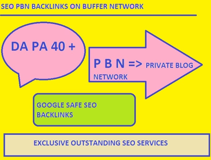 make 5 exclusive homepage permanent pbn baclinks
