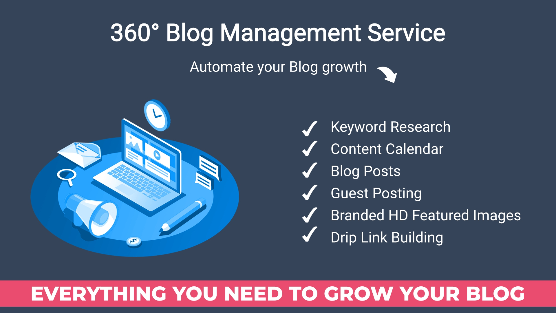 Monthly Blog Management Everything your blog needs to grow