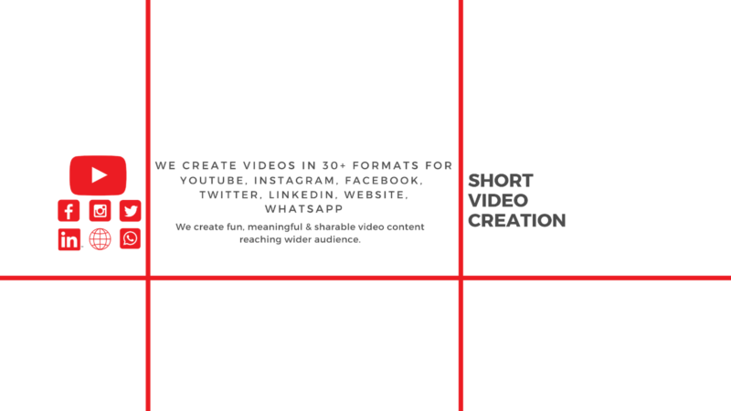 Simple Short Video Creation for marketing and branding