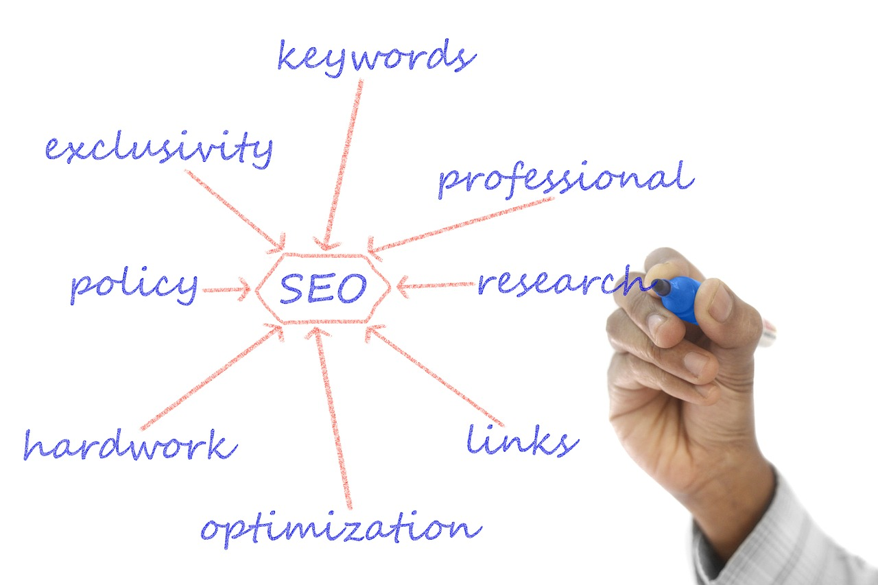 do SEO optimization of your website for google ranking