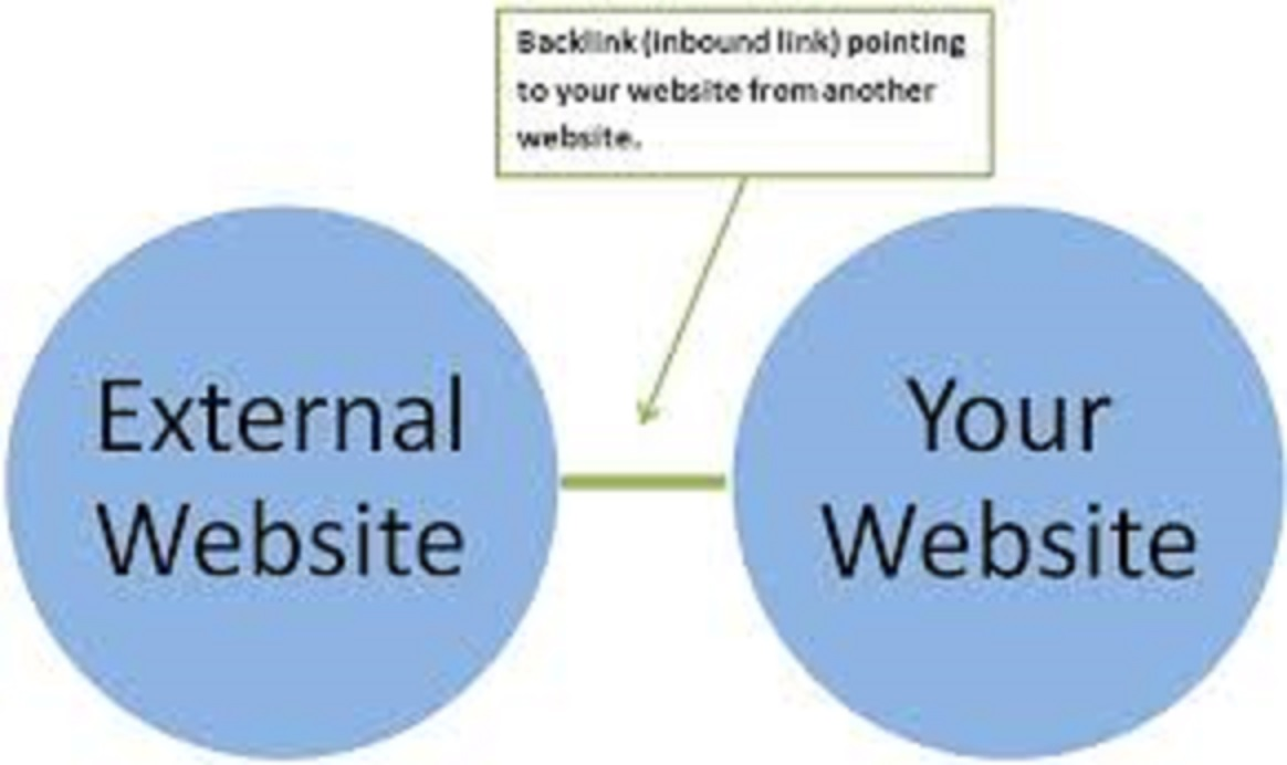 Boost your site using guest post with juicy backlinks (DA - 91  PA - 92 TF - 40)