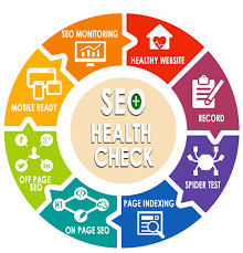 A Full Seo Checkup Audit Of Your Website