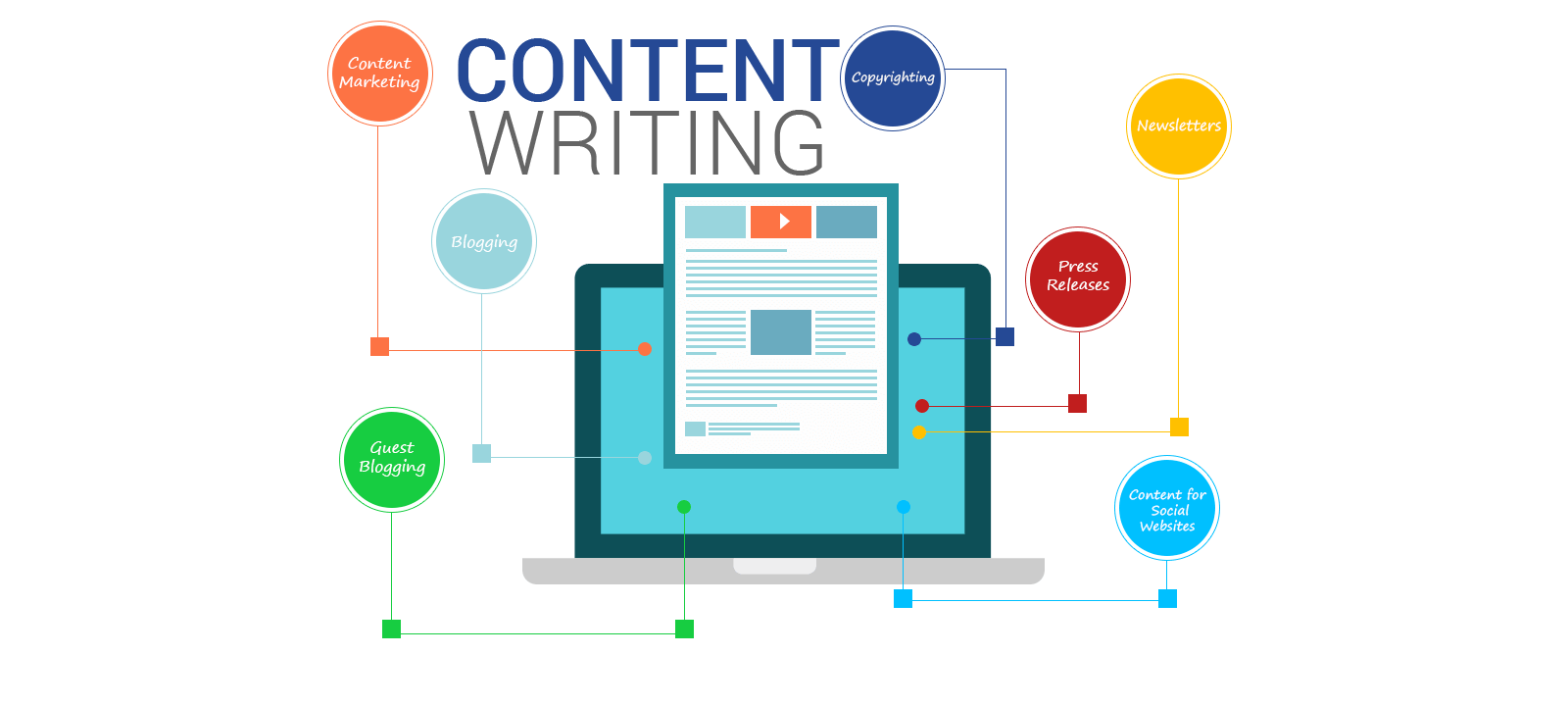 Write Well Researched SEO Content 500 words