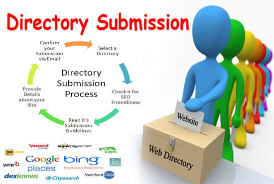 i am submit your website to 500 directories