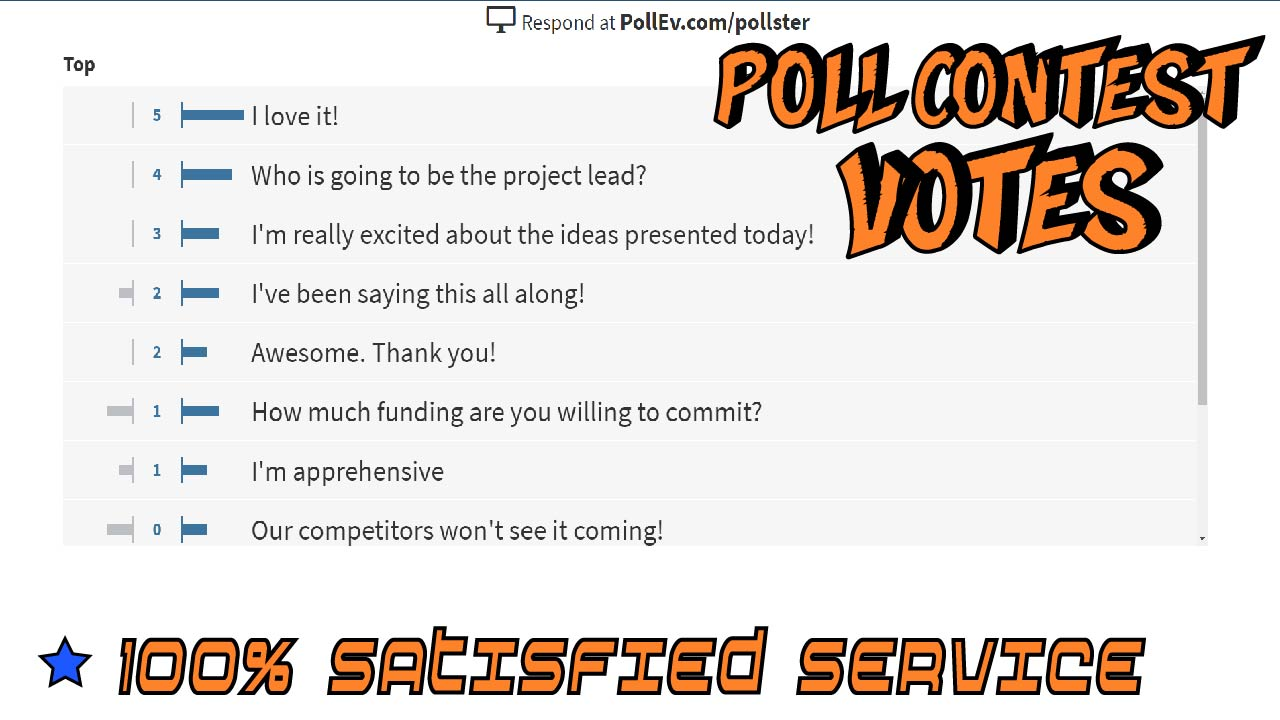 Bring 100+ online Poll or Website votes for your contest