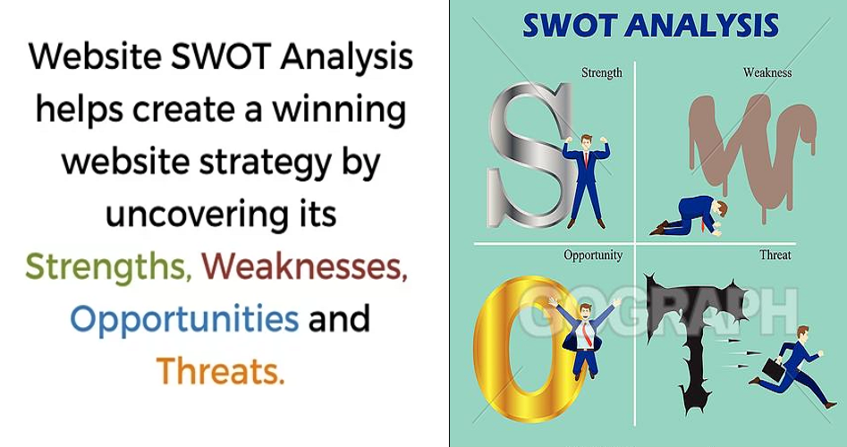 website SEO SWOT Analysis that deliver result