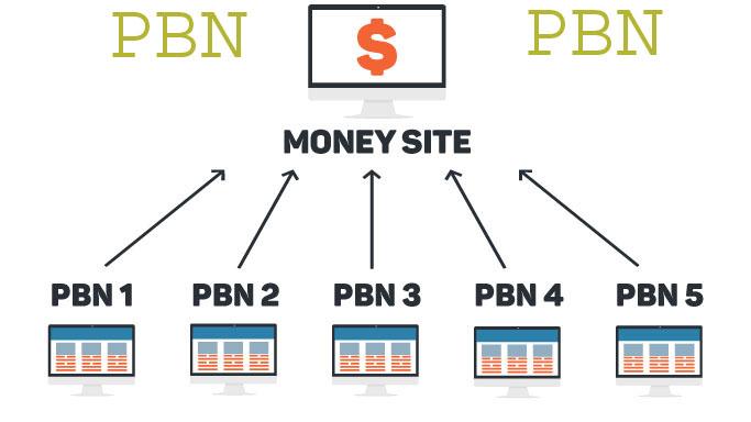 Build 12 Manual High Metrics DA PA TF CF 50 to 30 Premium PBN
