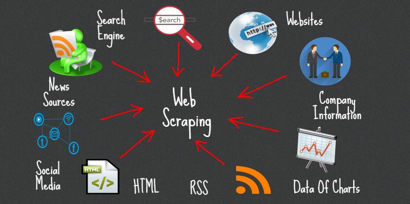 Web Scraping API Service