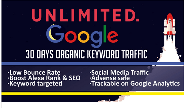 drive organic google keyword traffic to your website by 1000k backlinks