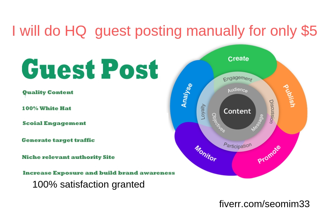 5 guest posting in high authority website