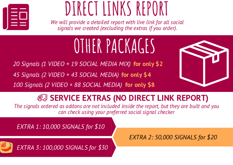100 Social Signals on Top Social Networks with Direct Links