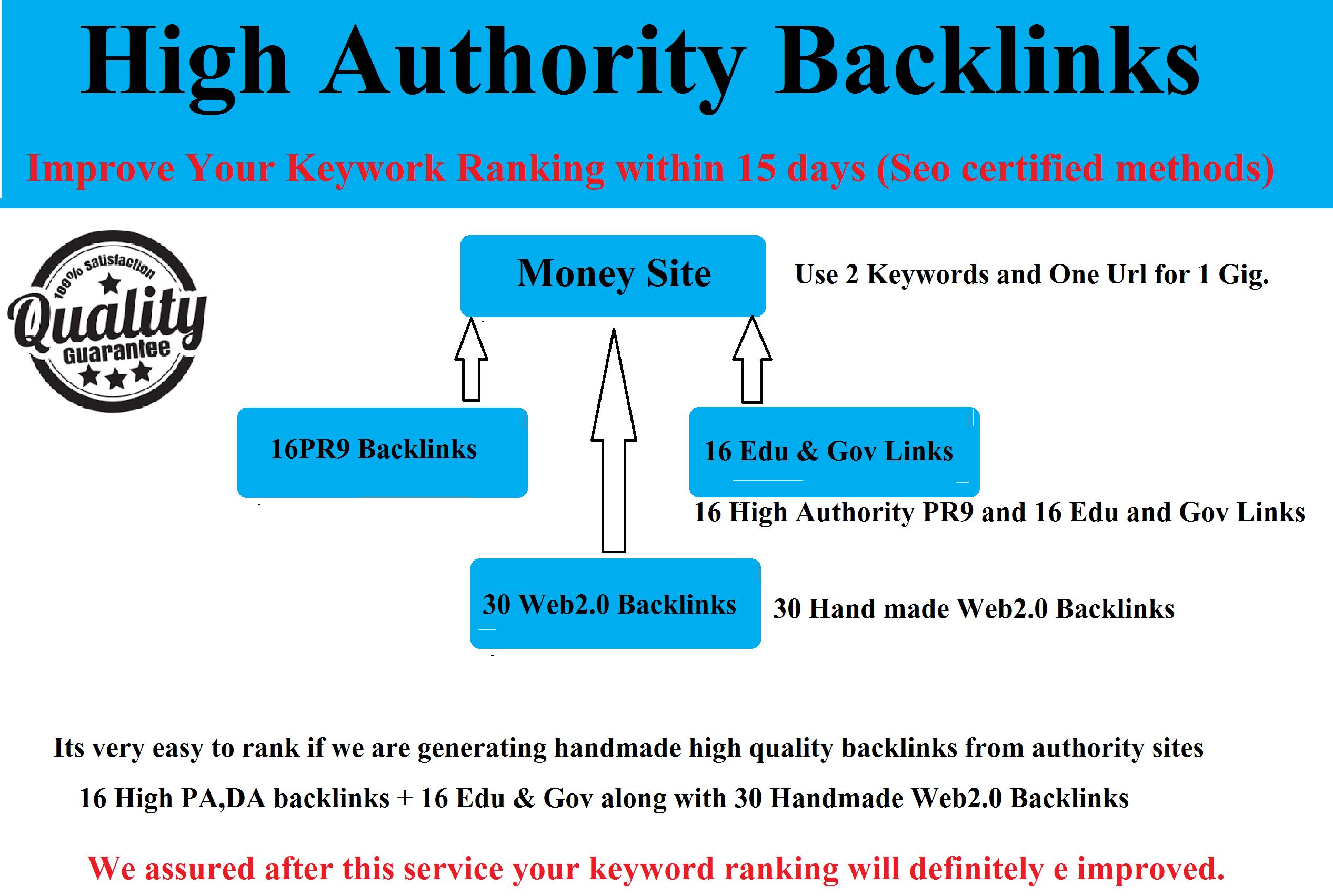 Provide 62 high authorities do follow handmade backlinks