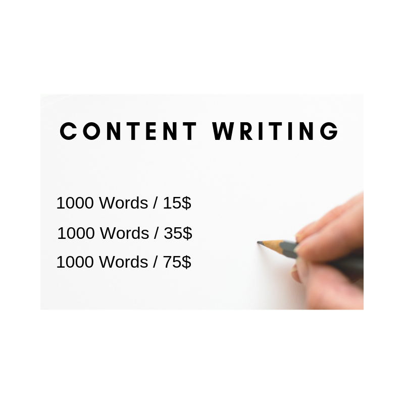 Content writing for your website or blog