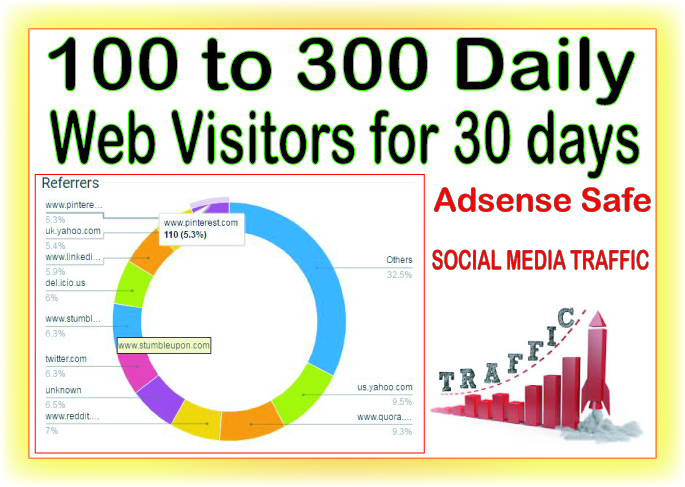 Do UNLIMITED genuine real 200-300 Daily web traffic for 35 days