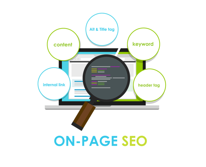 Do Wordpress On Page SEO Optimization