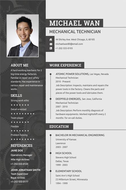 Business Card Designing Expert