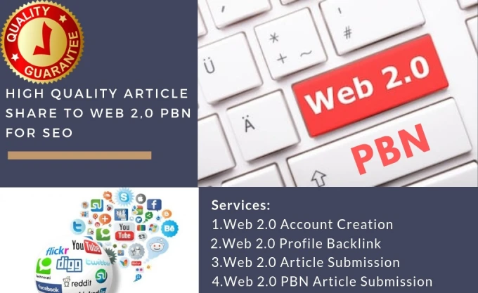 High Quality Article Share To Web 2, 0 Pbn