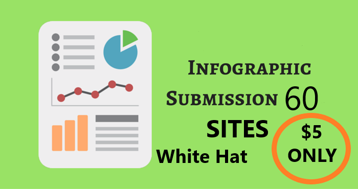Give you infographic or send images for 30 high PR sites