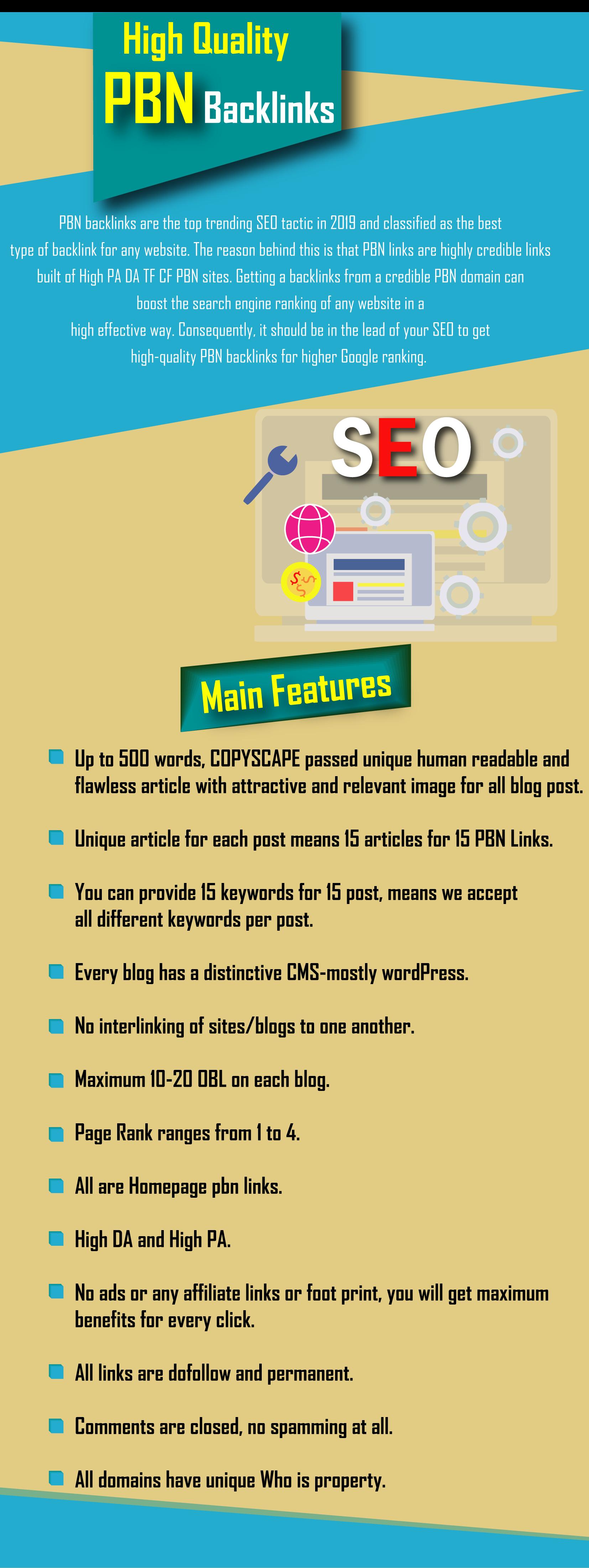 Create 15 high quality PBN Contextual backlinks DA PA TF CF 20+