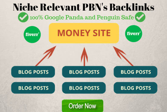 10 Niche Relevant Premium Pbn Links With hand written Unique Content