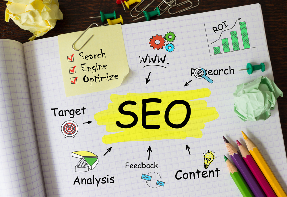 Rank Up Your Website On Google With SEO