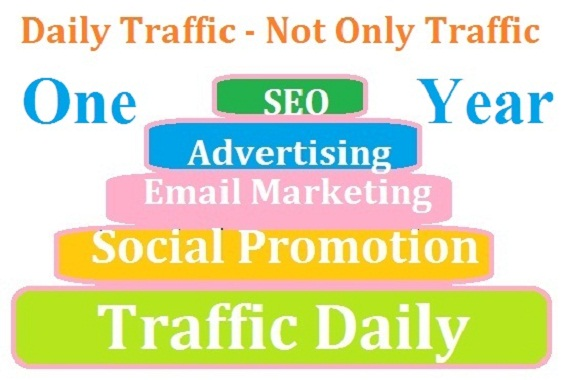 Unlimited traffic 30 days for your website and social links