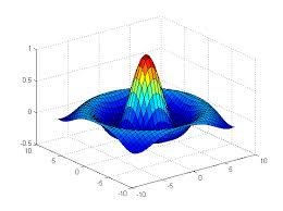 MATLAB Assignments and Projects solved